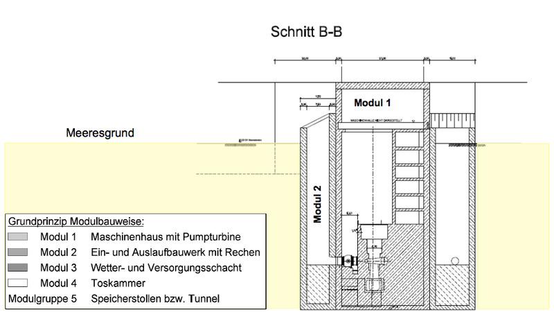 modulare bauweise psh. Black Bedroom Furniture Sets. Home Design Ideas